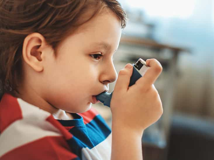Asthma In Children Signs of Asthma